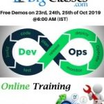 DevOps Demo on 23rd, 24th & 25th Oct 2019 @6:00 AM (IST)
