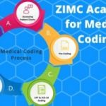 Medical Coding Institute in Chennai