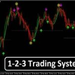 Get Fully Auto Trading System