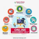 Paper Writer   Write My Paper For Me   Best Writing Service