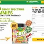 9 Tricks About Cbd Living Gummies You Wish You Knew Before