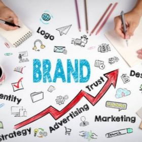 Best Branding Company in India